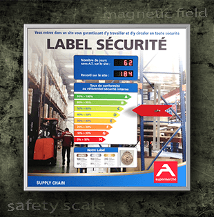 Safety display with safety scale and magnetic field