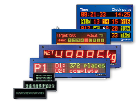 Digital displays for industry and visual communication