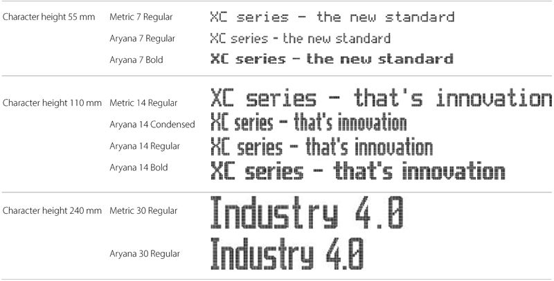 Serie XC55 - Fonts